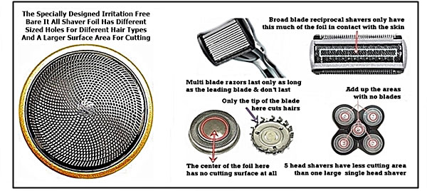 Our_single_head_personal_shaver_has_a_larger_shaving_surface_area_than_5_head__rotary_shavers